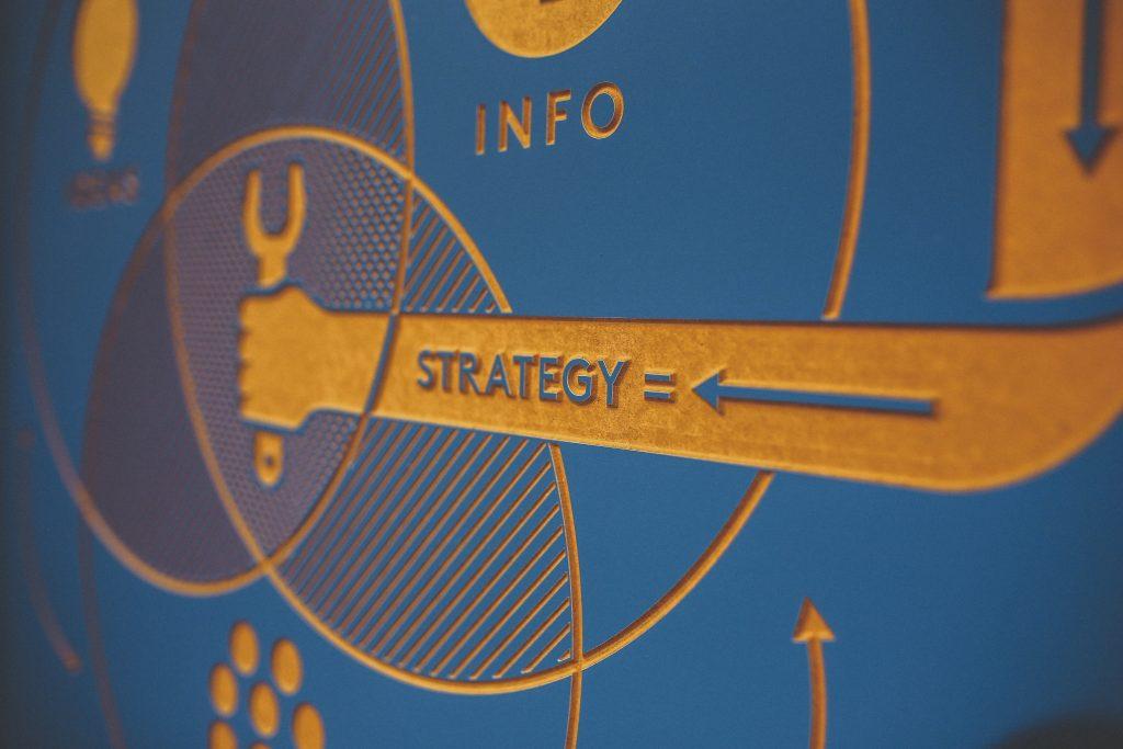 online strategija izazvana epidemijom
